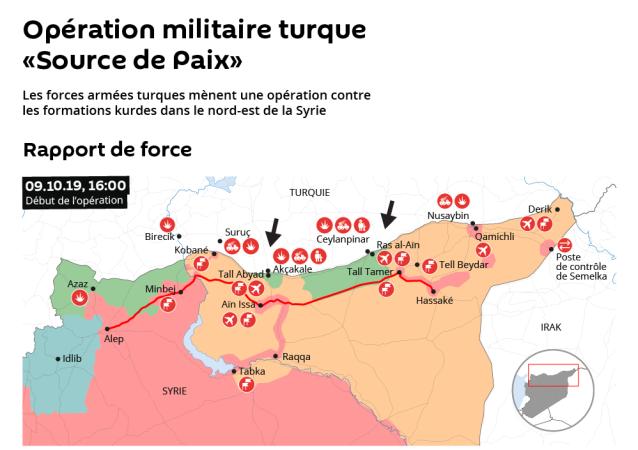Opération militaire turque «Source de Paix»