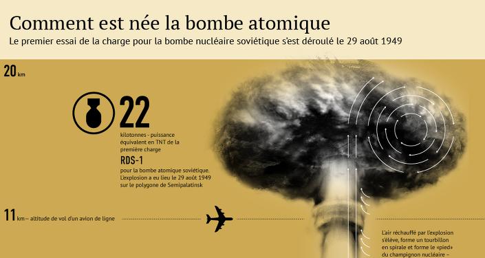 Comment est née la bombe atomique