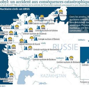Tchernobyl: un accident aux conséquences catastrophiques