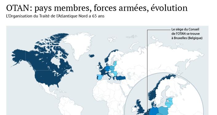 OTAN: pays membres, forces armées, évolution