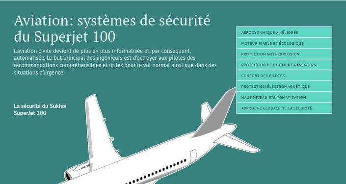 Aviation: systèmes de sécurité du Superjet 100