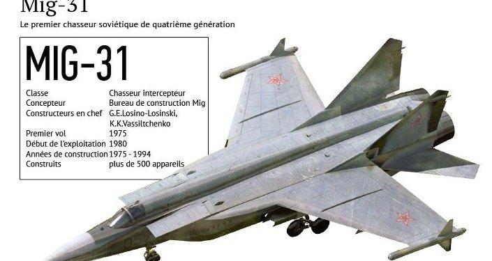 Le premier chasseur soviétique de quatrième génération