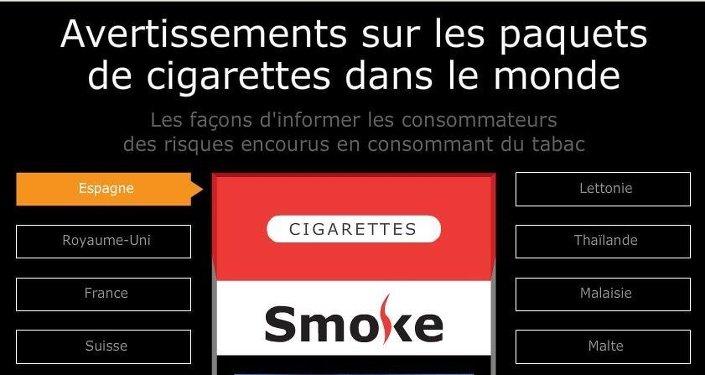 Avertissements sur les paquets de cigarettes dans le monde