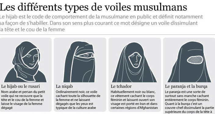 une initiative anti burqa est lanc e sputnik france. Black Bedroom Furniture Sets. Home Design Ideas