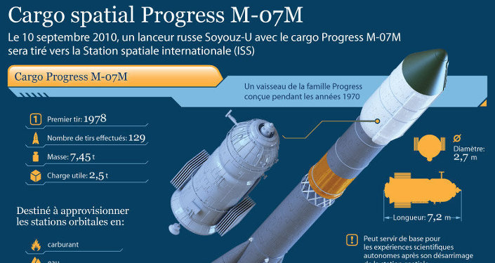Cargo spatial Progress M-07M