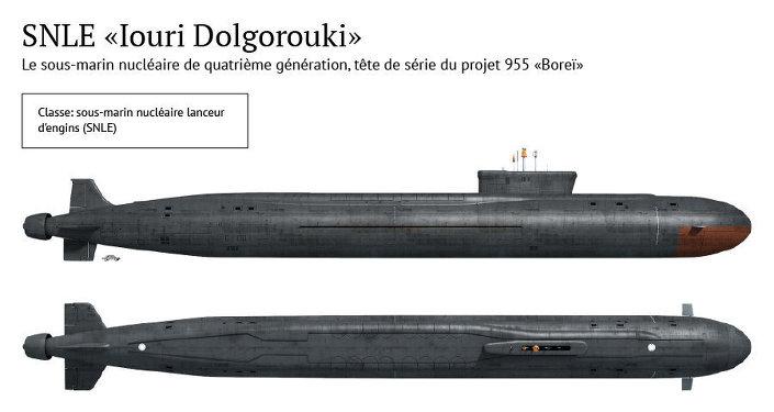 Iouri Dolgorouki, sous-marin nucléaire russe du projet 955 Boreï