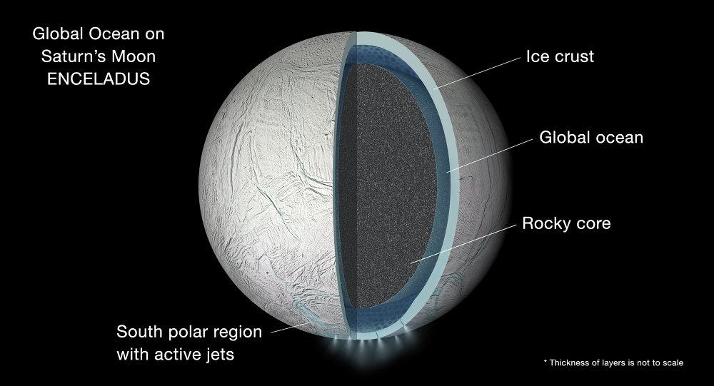 Une lune de Saturne