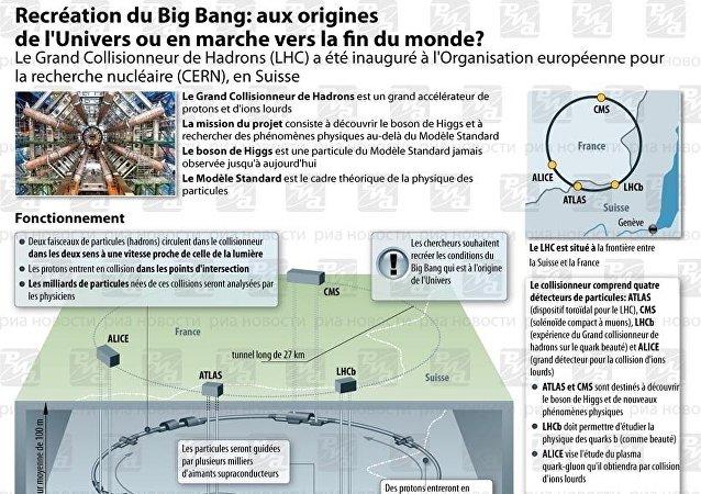 Grand Collisionneur de Hadrons: recreation du Big Bang