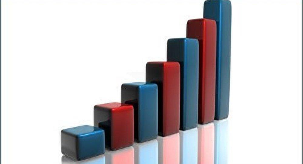 L'économie russe affiche une croissance pratiquement nulle
