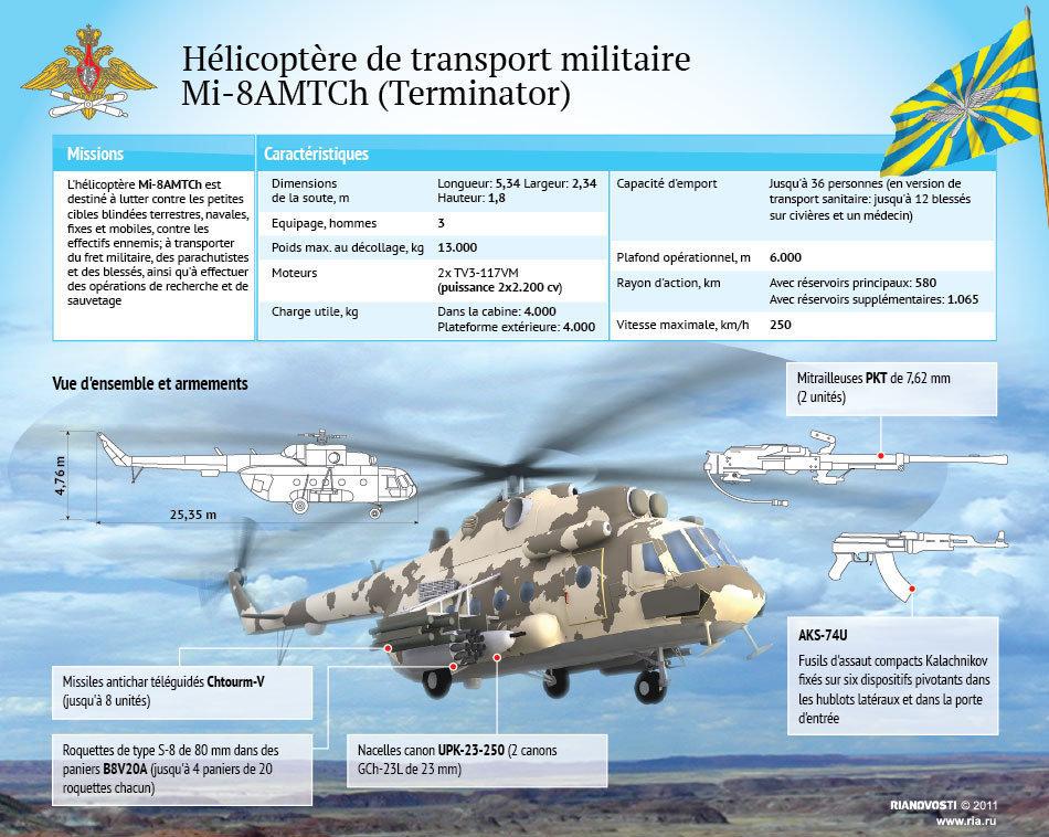 Hélicoptère de transport militaire Mi-8AMTCh (Terminator)