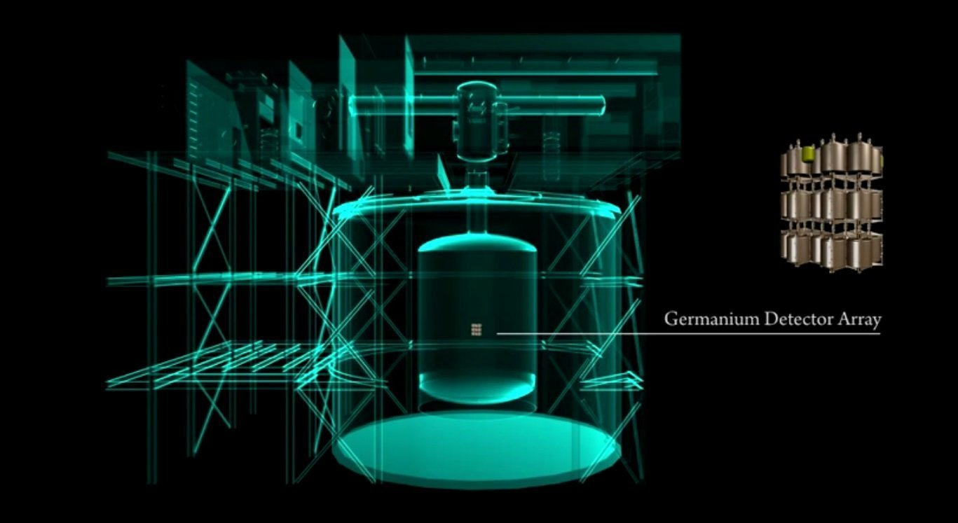 GERmanium Detector Array (GERDA)
