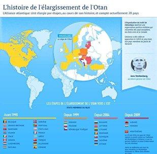 L'histoire de l'élargissement de l'Otan