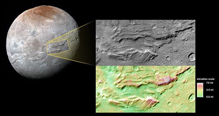 la surface de Charon