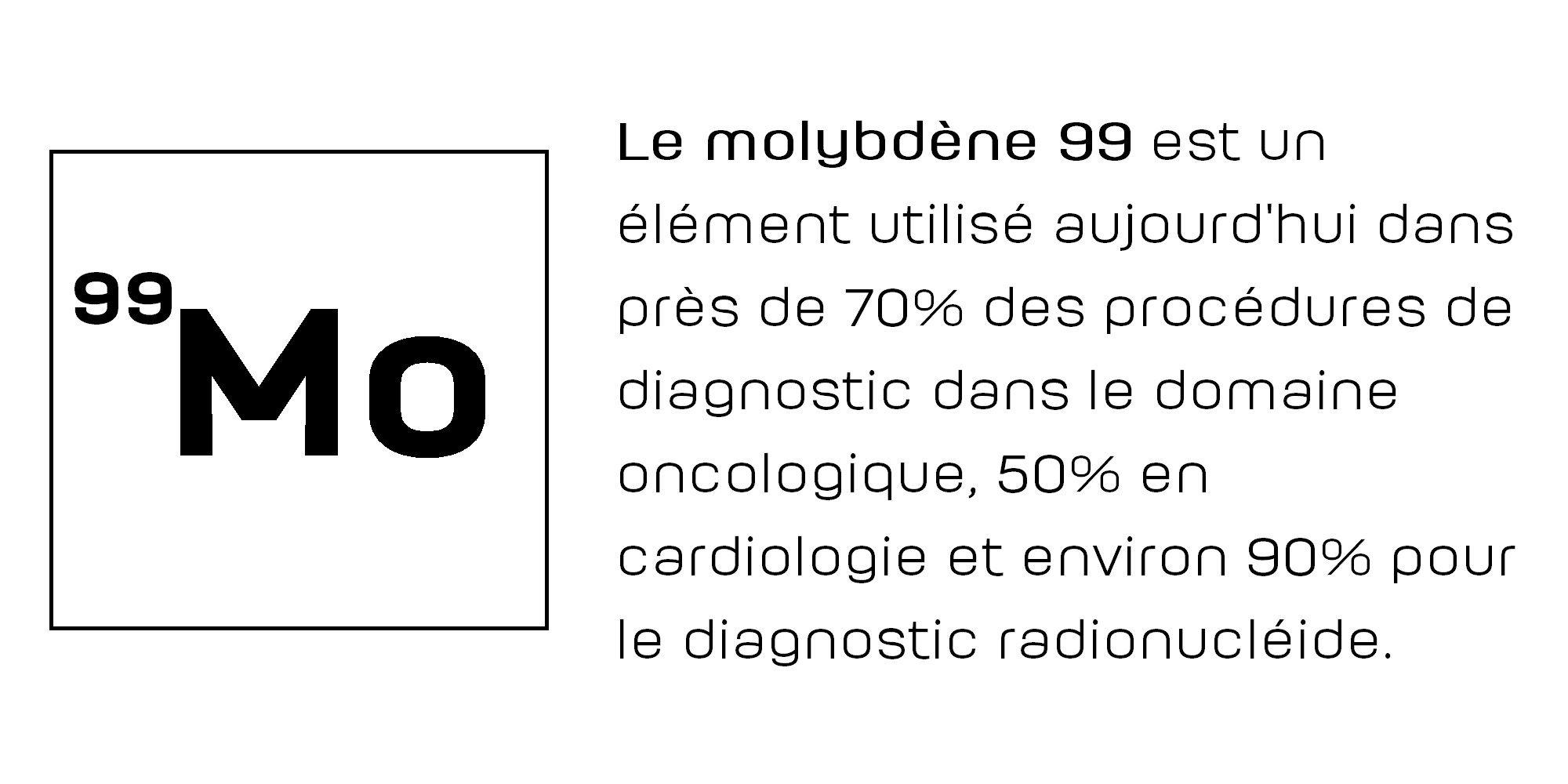 Molybdène 99