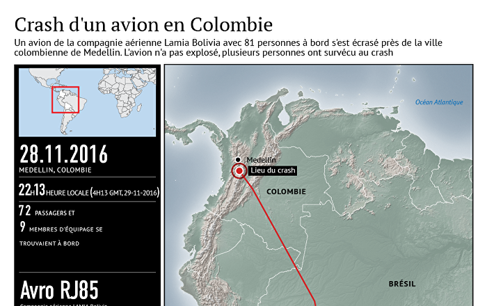 Crash d`un avion en Colombie