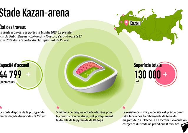 Stade Kazan-arena