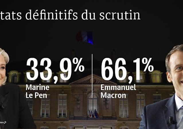 Résultats définitifs du scrutin