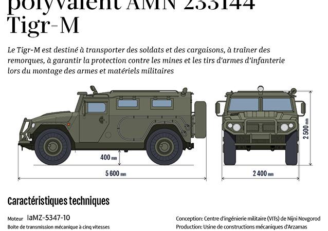 Le véhicule blindé polyvalent AMN 233144 Tigr-M