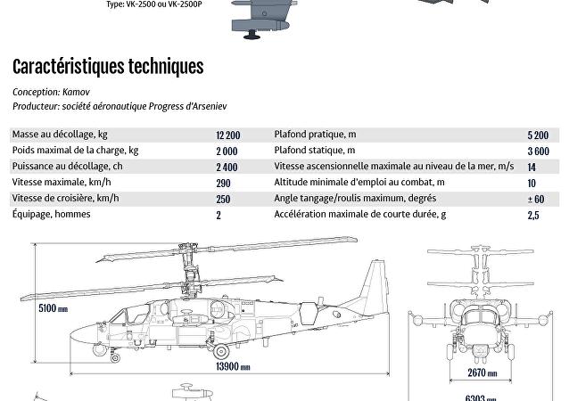 L'hélicoptère de combat biplace Ka-52K Katran