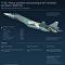 T-50, «Futur système aéronautique de l'aviation du front»