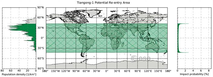 Une carte de la chute de la station spatiale chinoise Tiangong 1 préparée par l'Agence spatiale européenne