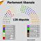 La répartition des sièges au parlement libanais suite aux législatives