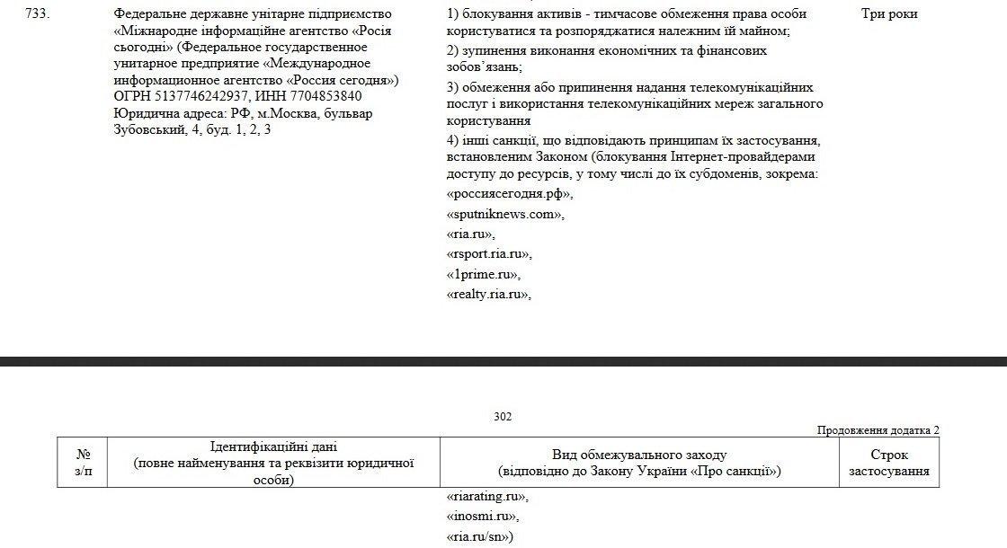 La liste des organisations sanctionnées publiée sur le site du Président ukrainien Piotr Porochenko