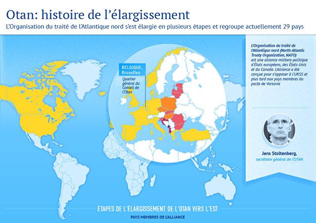 Otan: histoire de l`élargissement