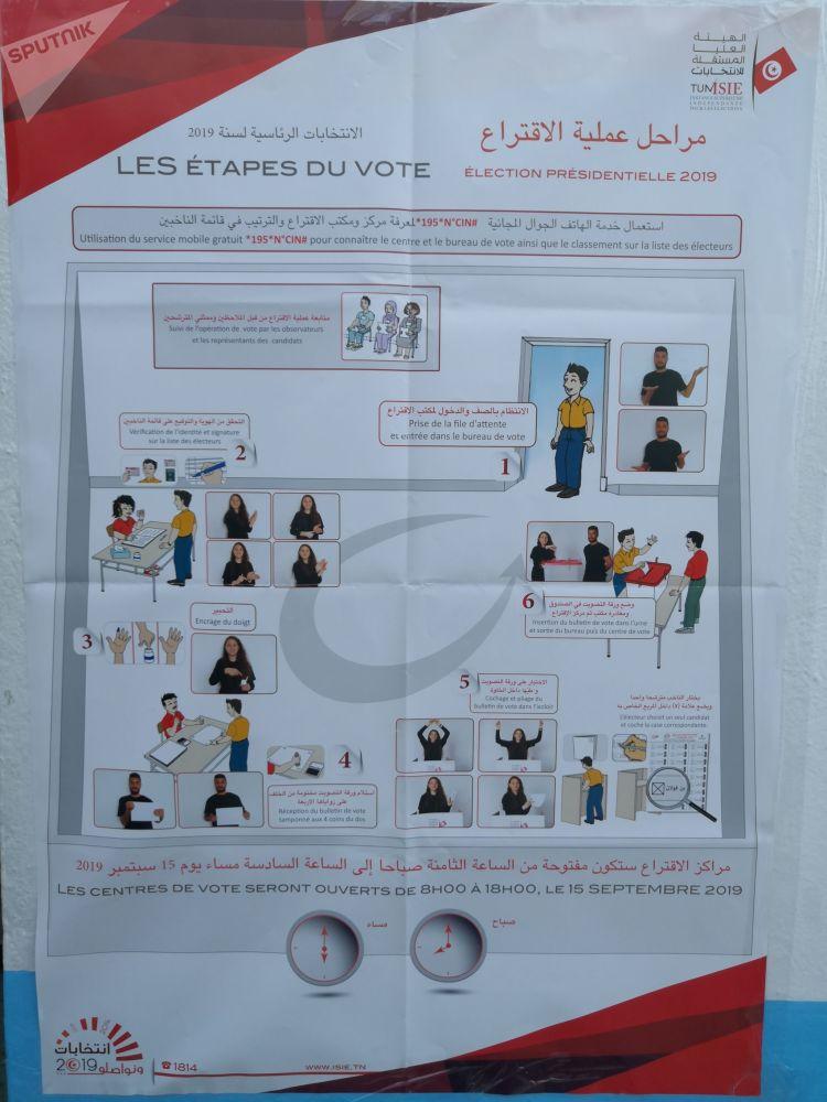 Une affiche dans un centre de vote à la Marsa, au Nord de Tunis, expliquant les étapes du vote