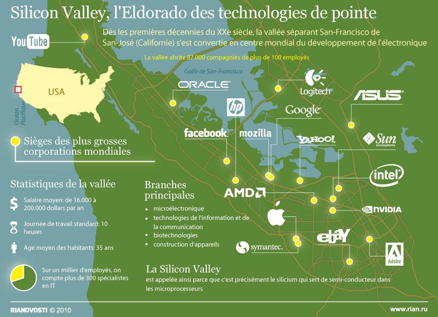 Silicon Valey, l'Eldorado des technologies de pointe