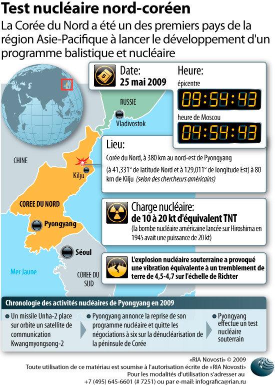 Test nucléaire nord-coréen. INFOgraphie
