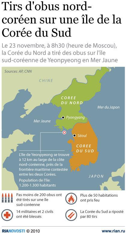 Tirs d'obus nord-coréen sur une île de la Corée du Sud