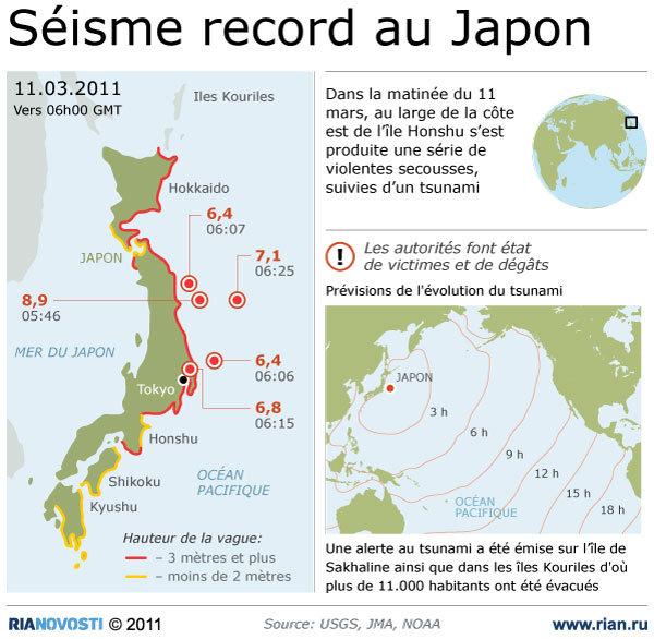 Séisme historique au Japon