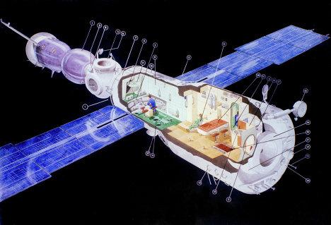 Репродукция рисунка-схемы орбитальной станции Мир