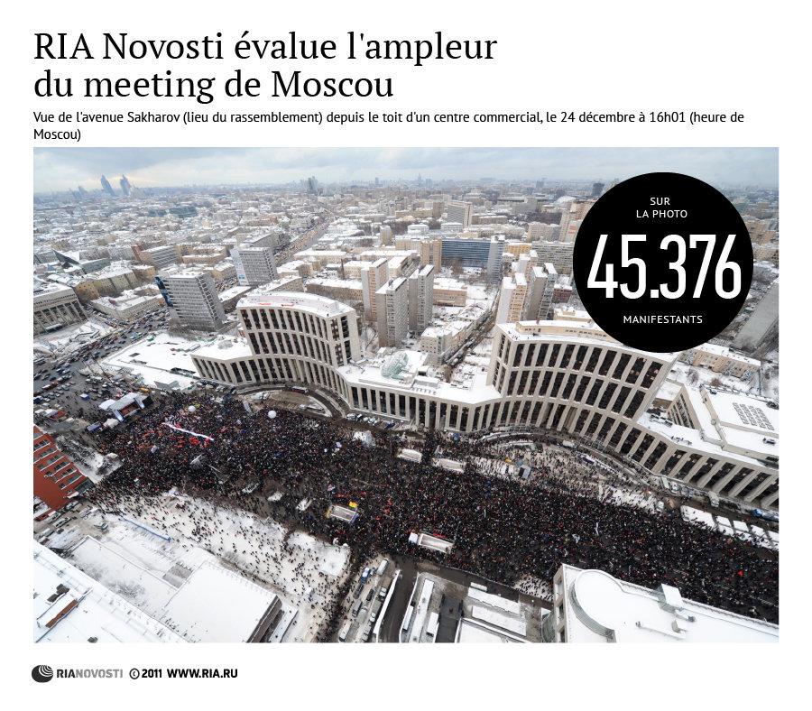 RIA Novosti évalue l'ampleur du meeting de Moscou