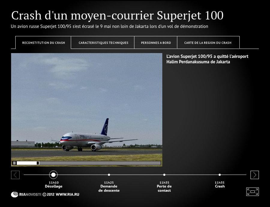 Crash d'un moyen-courrier Superjet 100 en Indonésie