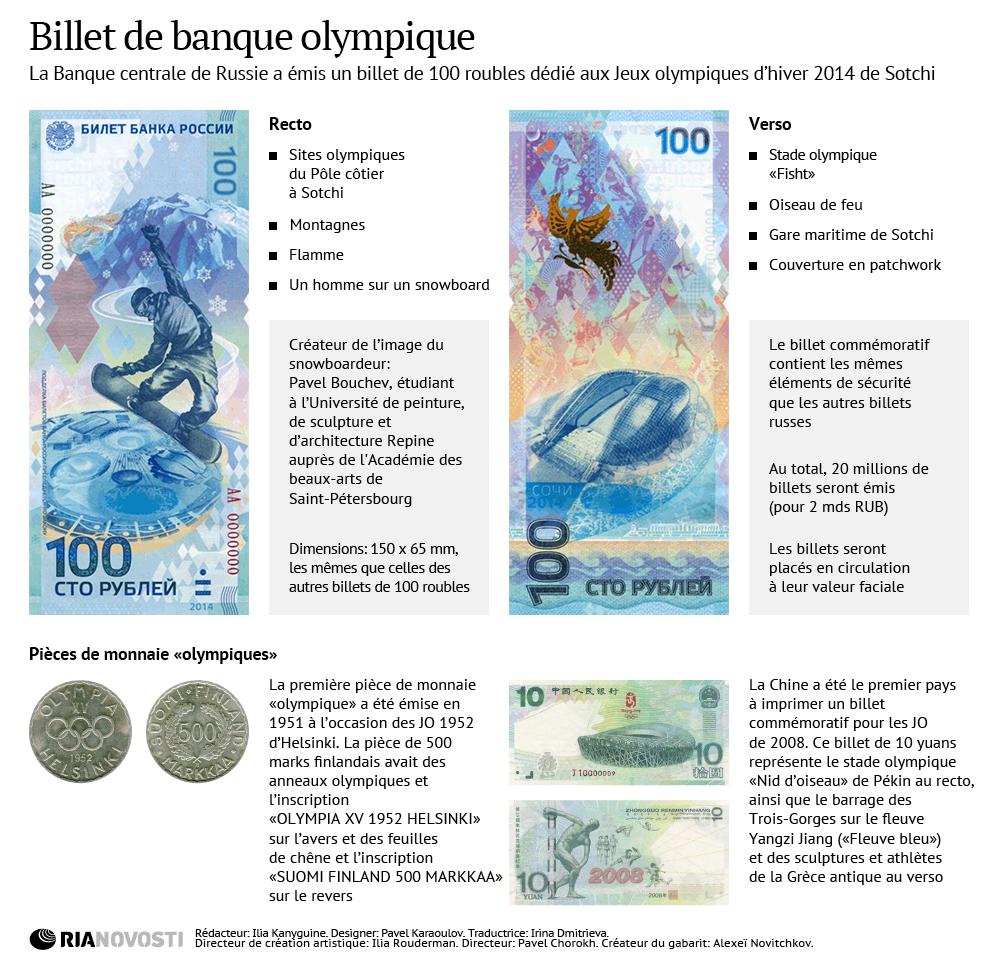 Sotchi 2014: billet commémoratif de 100 roubles