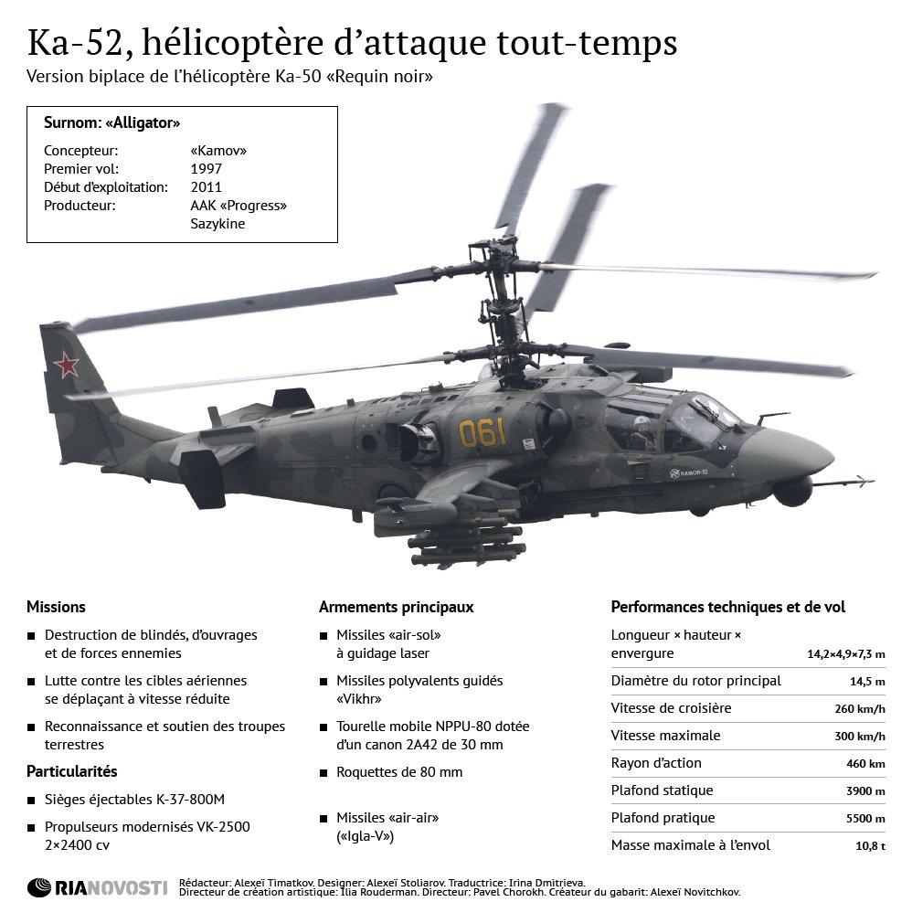 Hélicoptère de combat russe Ka-52