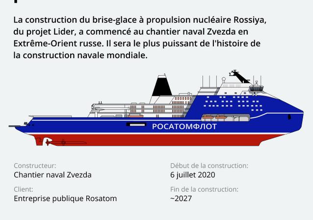 Rossiya, le brise-glace à propulsion nucléaire le plus puissant du monde