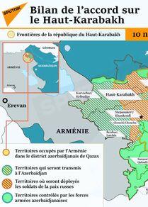 Bilan de l'accord sur le Haut-Karabakh
