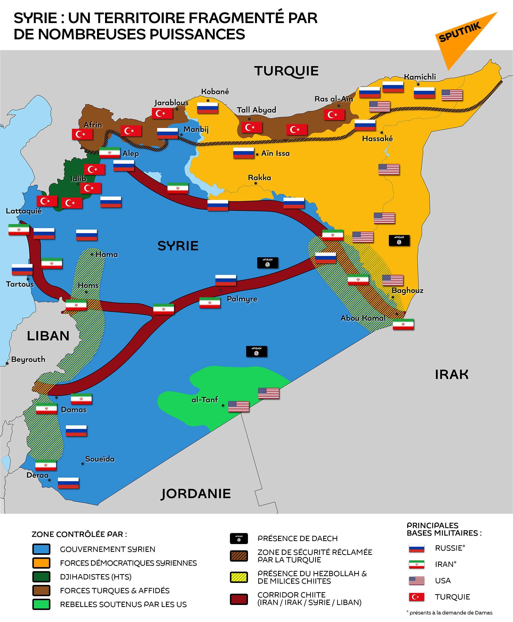 Morcelée et contrôlée par de multiples armées étrangères, la Syrie dans  l'incertitude - Sputnik France