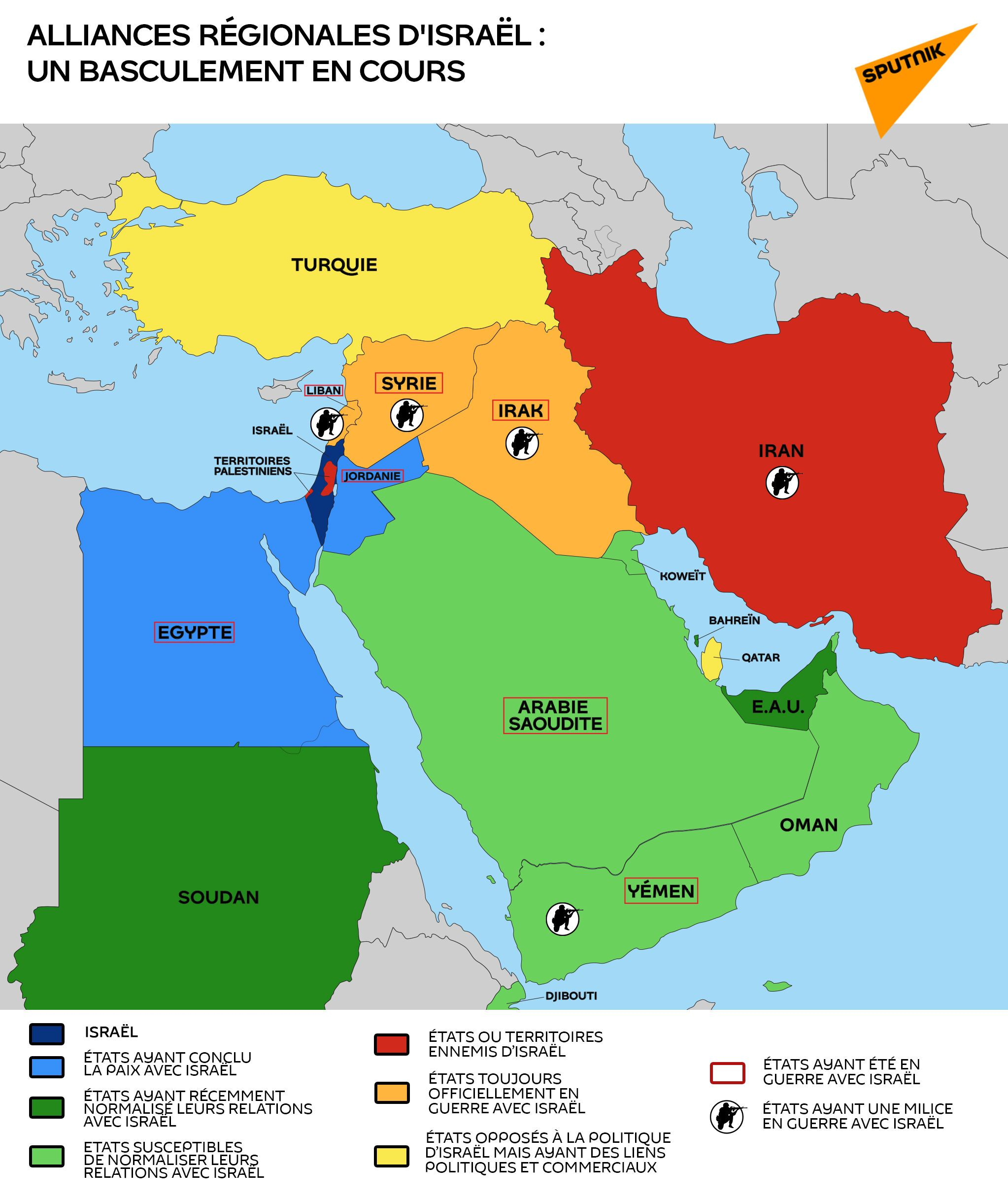 Alliances régionales d'Israël : un basculement en cours