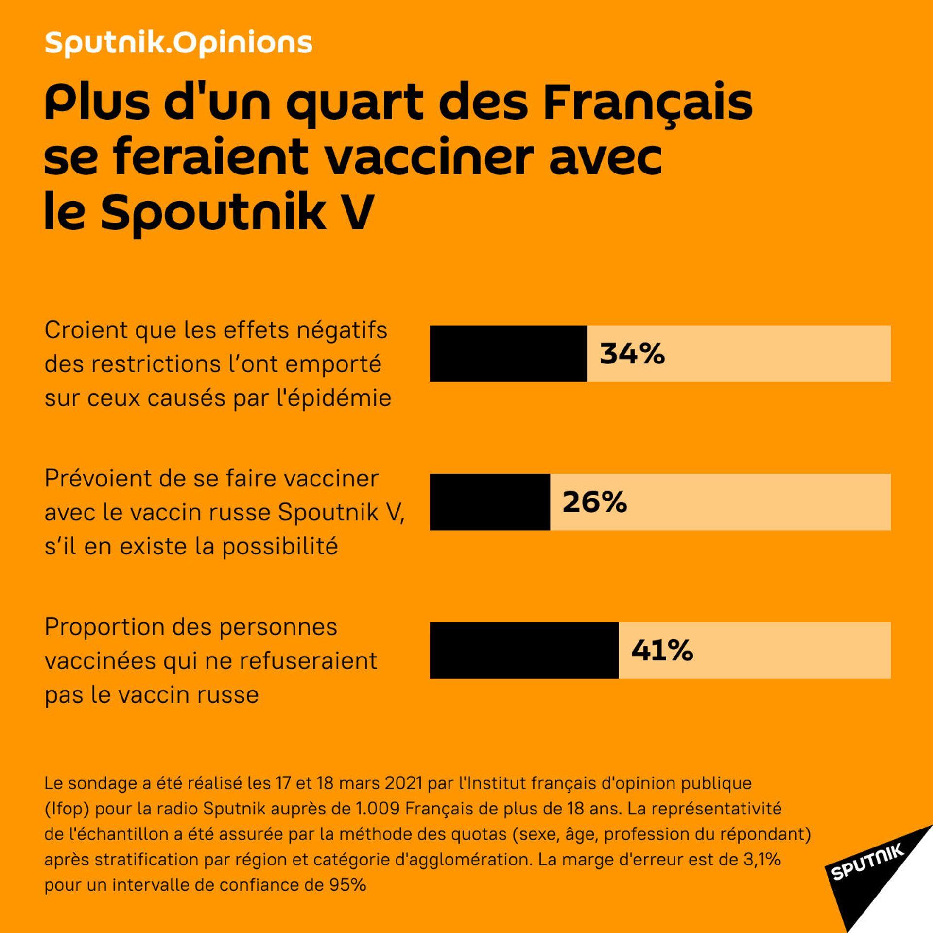 Soutenir «une économie sans vie» pour que les faillites arrivent «si possible après l'élection présidentielle»? - Sputnik France, 1920, 25.03.2021