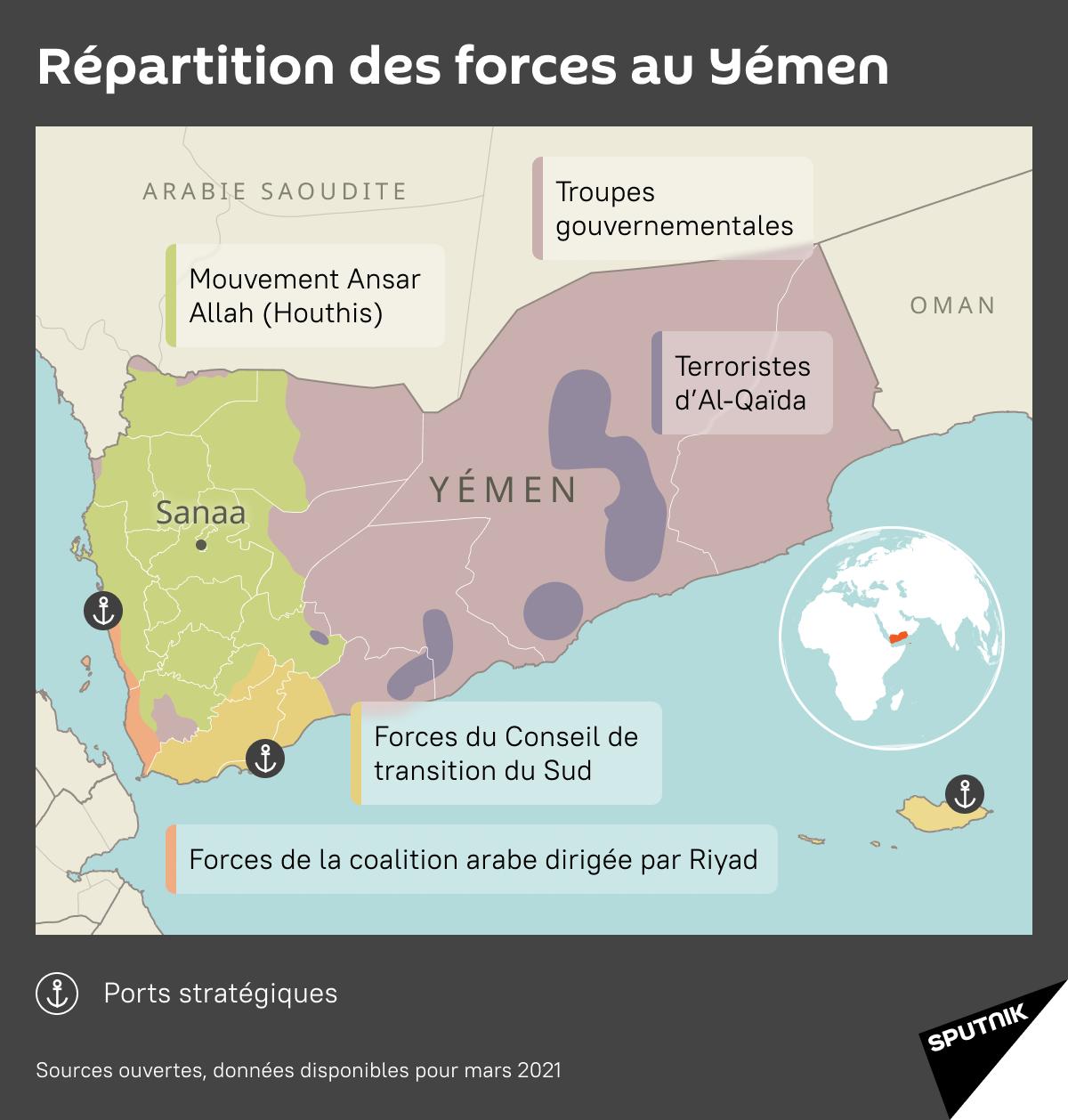 Répartition des forces au Yémen