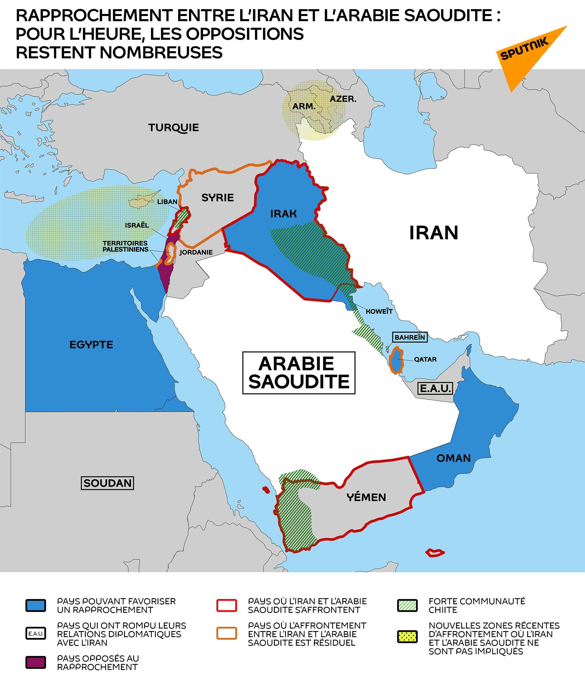 Rapprochement entre l'Iran et l'Arabie saoudite : pour l'heure, les oppositions restent nombreuses