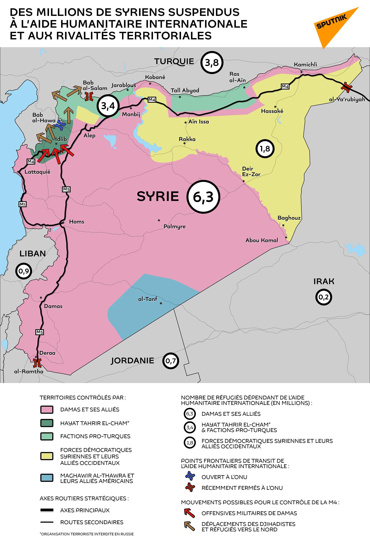 Des millions de syriens suspendus à l'aide humanitaire et aux rivalités territoriales