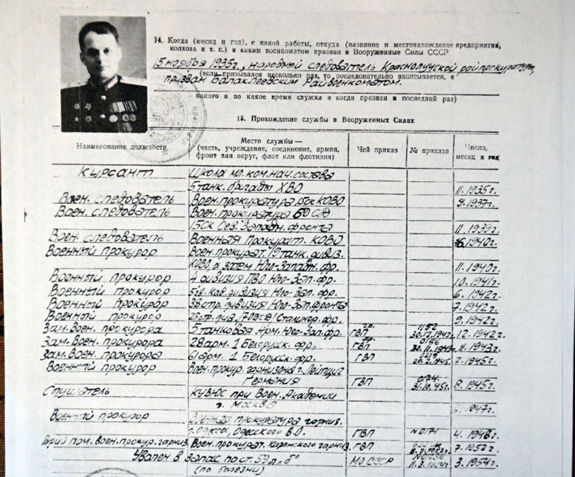 Les criminels nazis vus par le procureur militaire de Leipzig Dmitri Reznitchenko - Sputnik France, 1920, 31.07.2021