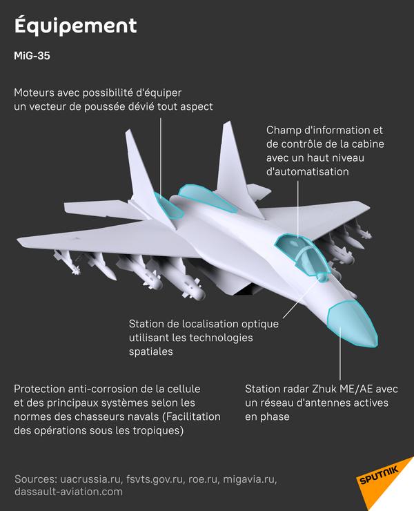 MiG-35: équipement - Sputnik France