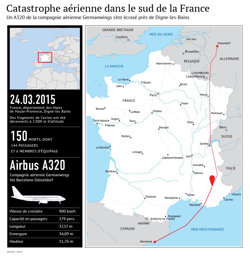 Crash d'un A320 allemand dans les Alpes