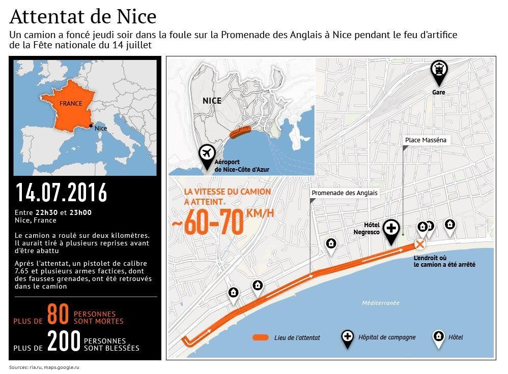 Attentat de Nice